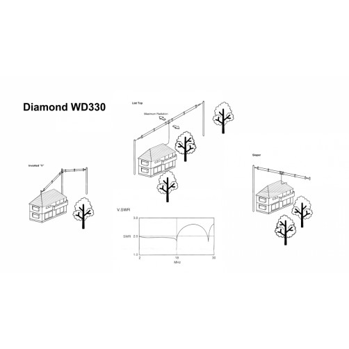 Diamond WD330 Антенна стационарная коротковолновая